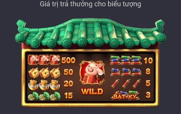 bảng trả thưởng Piggy Gold