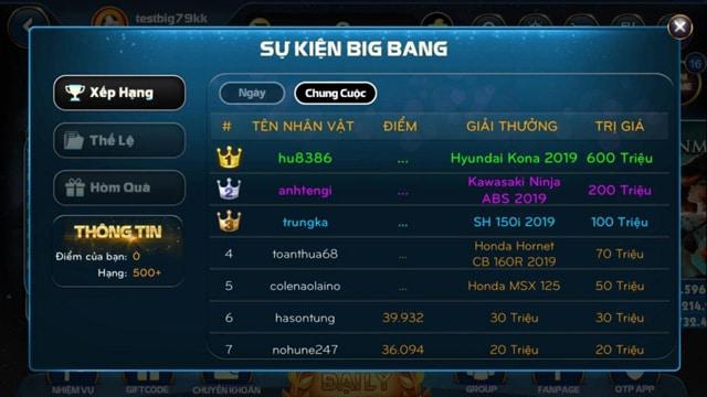 Hãy ghi tên mình lên bảng xếp hạng game thủ xuất sắc nhất của Big79