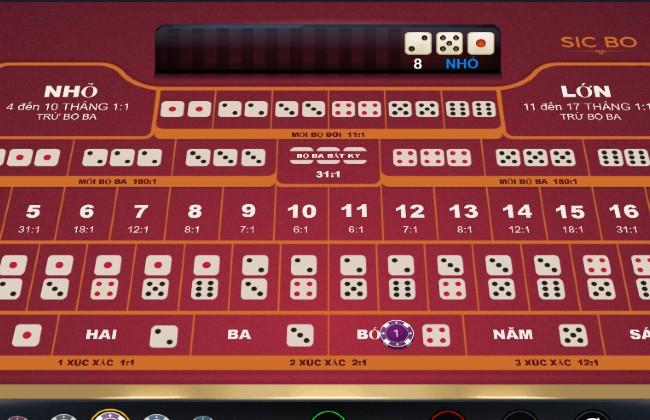Sic Bo – Trò chơi được yêu thích tại Table Games