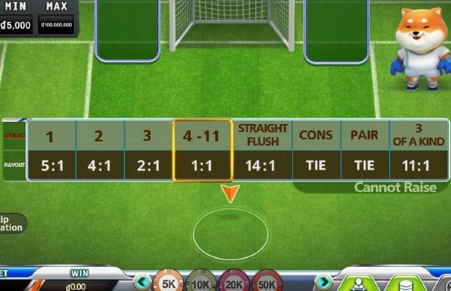 Trò chơi Lucky red dog tại V9bet888