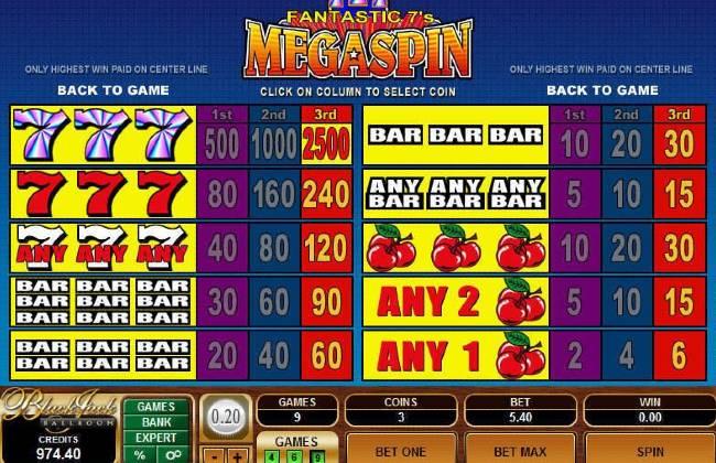 """Mega Spin Slots """"thách thức"""" người chơi"""